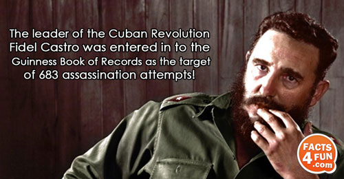 The leader of the Cuban Revolution Fidel Castro was entered in to the Guinness Book of