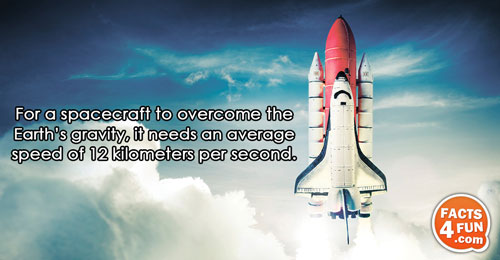 For a spacecraft to overcome the Earth's gravity, it needs an average speed of 12 kilometers