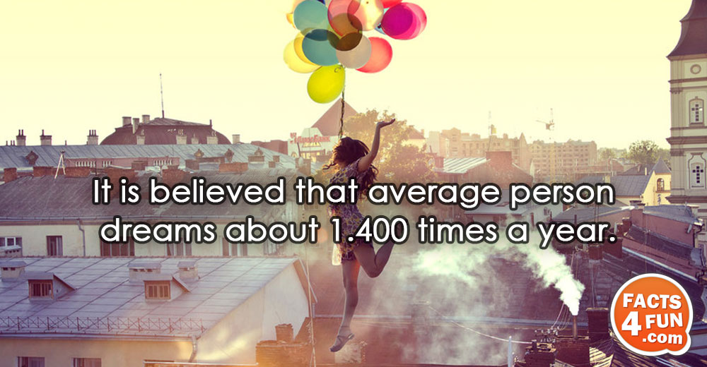 It is believed that average person dreams about 1.400 times a year.