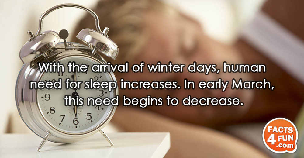 With the arrival of winter days, human need for sleep increases. In early March, this need