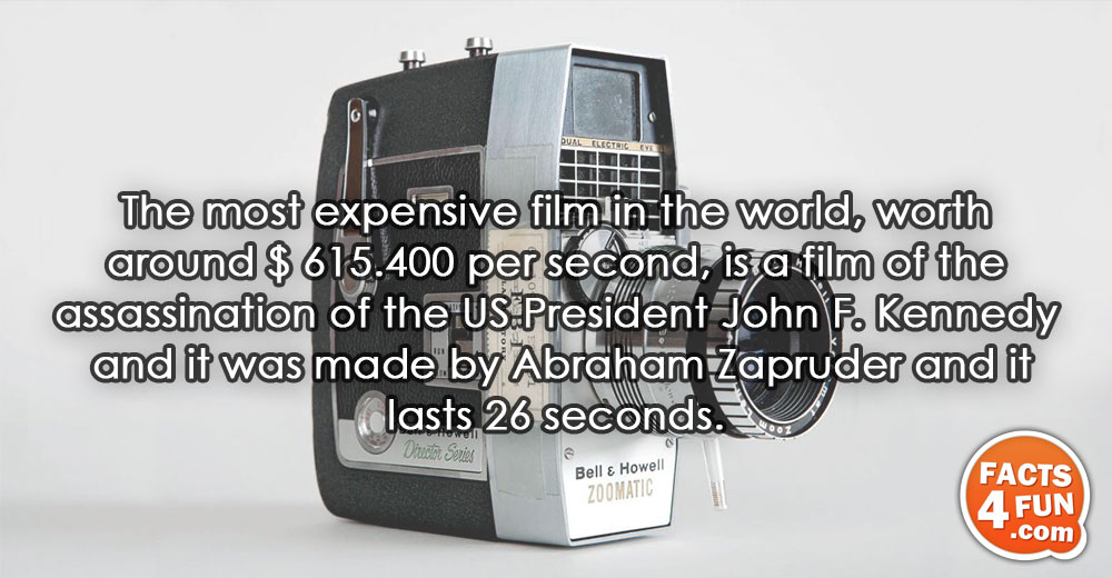The most expensive film in the world, worth around $ 615.400 per second, is a film