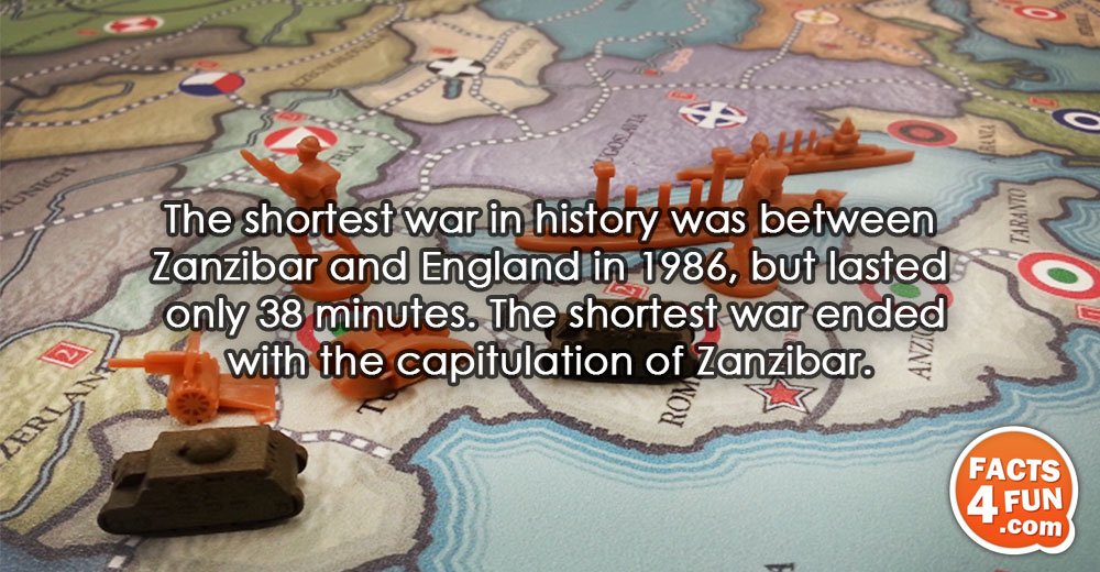 The shortest war in history was between Zanzibar and England in 1986, but lasted only 38